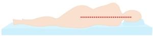 günstiges Boxspringbett Haltung Wirbelsäule