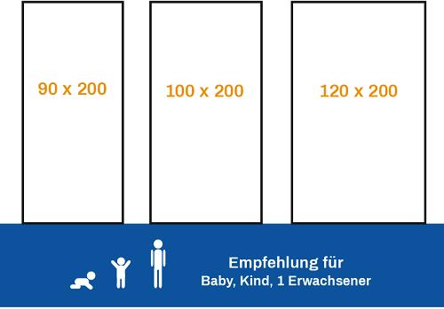 Boxspringbett 120x200 cm Empfehlung Bettgröße