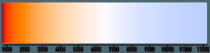 Farbtemperatur Lampe