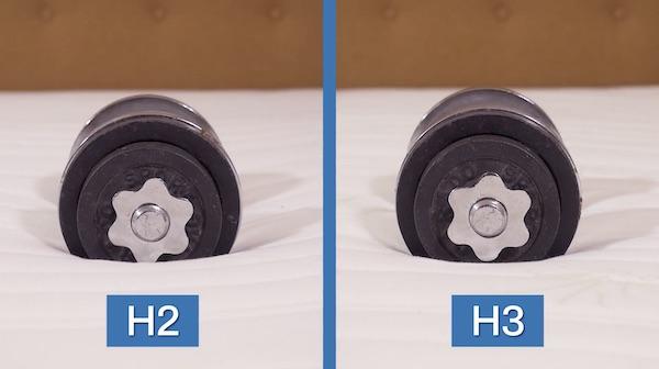 Härtegrad H2 H3 Helena