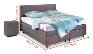 boxspringbett verena test erfahrung ruf betten boxspring. Black Bedroom Furniture Sets. Home Design Ideas