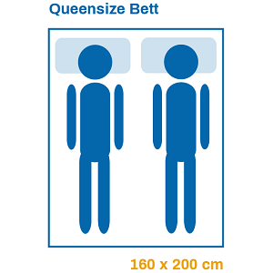 Bettgröße Queensize Boxspringbett